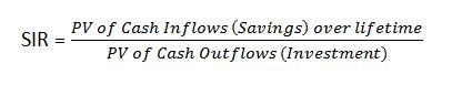 formula to calculate savings to investment ratio (SIR); SIR equals PV of Cash Inflows (Savings) over lifetime divided by PV of Cash Outflows (Investment).